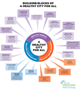 health-city-med-graphic_0